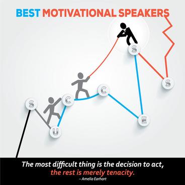 motivational speakers allover the world