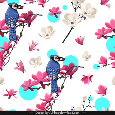 nature background botany perching birds decor
