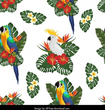 nature pattern colorful flora parrots leaves decor
