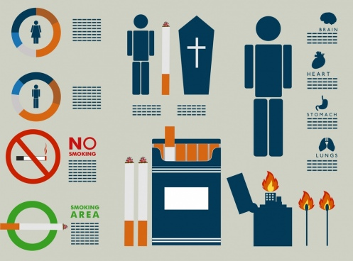 non smoking infographic flat symbols decoration