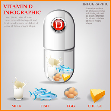 nutrition vitamin d tablet banner illustration with realistic icons