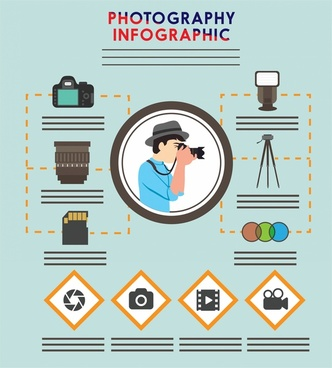 photography infographic camera accessories icons design