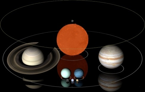 planet planetary comparison size comparison