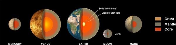 planet planetary system mercury