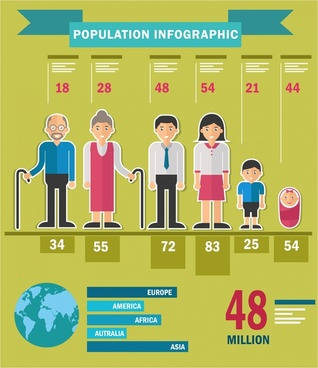 population analysis design with infographic illustration