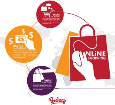 promotion page for shopping online