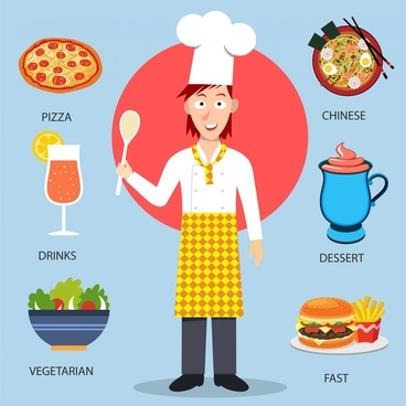 restaurant symbols illustration with cuisines and cook