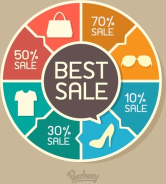 sale chart