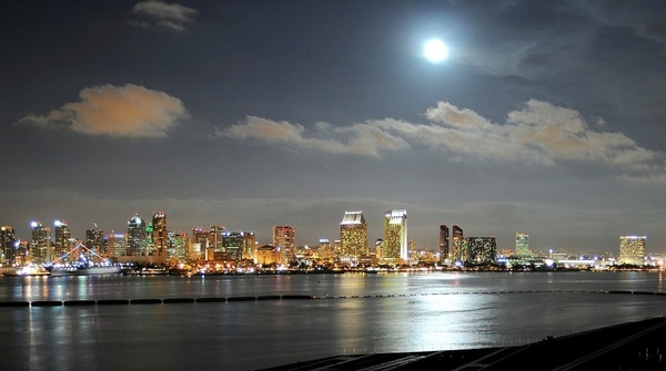 san diego california city