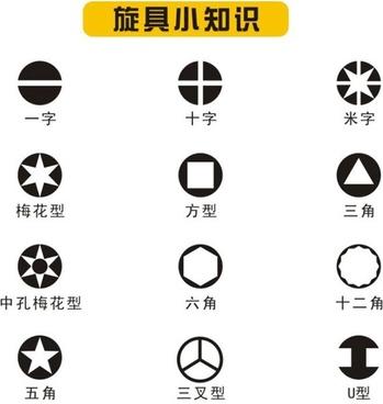 screwdriver head shape vector icons