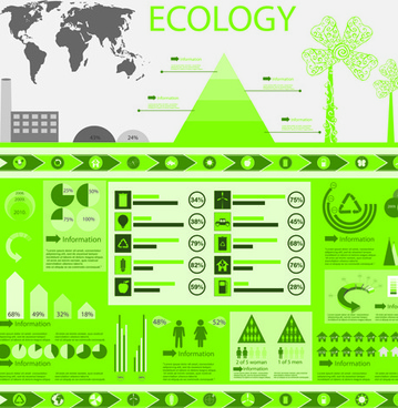 set of green ecology chart and infographic vector