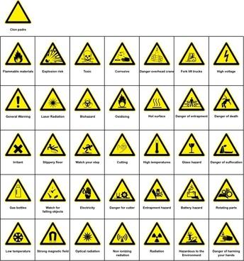 Sign Hazard Warning clip art