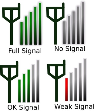 Signal Strength Icon for Phone