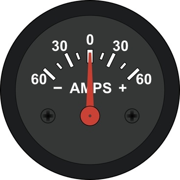 Startright Automotive Amp Meter clip art