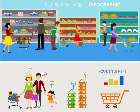 supermarket infographics design customers and food display style
