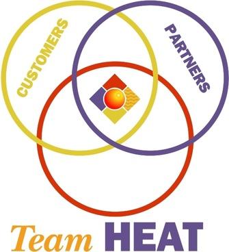 team heat