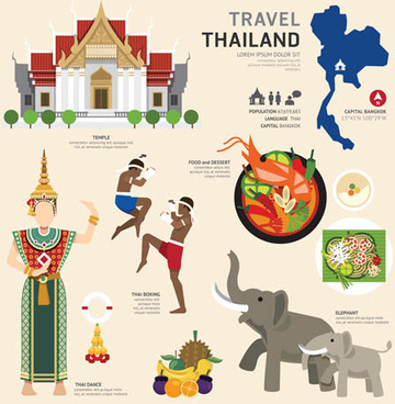 thailand tourism elements vector