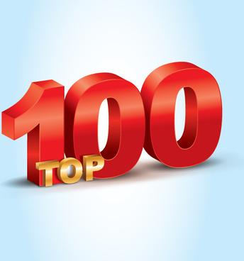 top 100 numbering
