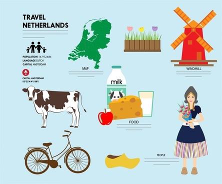 travel netherland design elements with various symbols