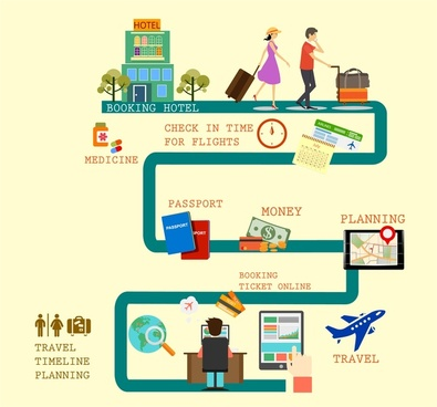 travel steps planning concept various elements infographic design