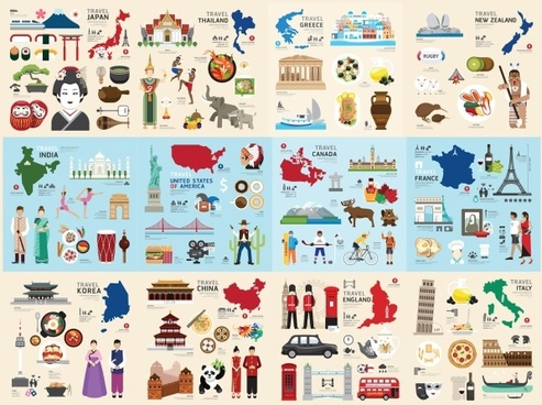 travel themes elements vector