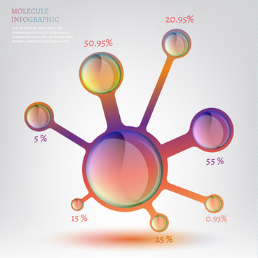 vector molecule infographics template set