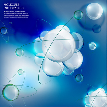 vector molecule infographics template set