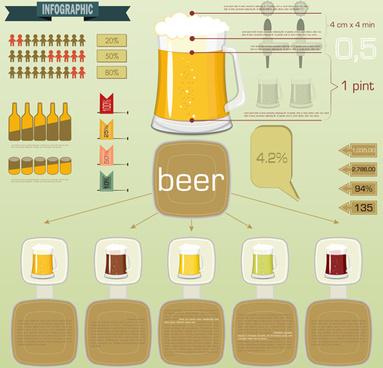 vintage pub beer infographics vector