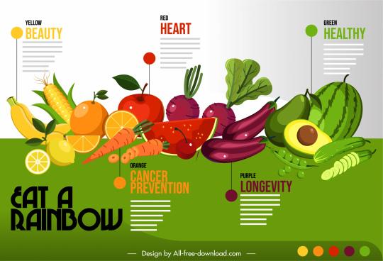vitamin food infographic banner fruits vegetables colors sketch