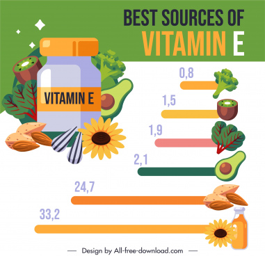 vitamin source infographic organic food chart sketch