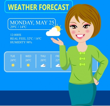weather forecast background female reporter icon texts decor