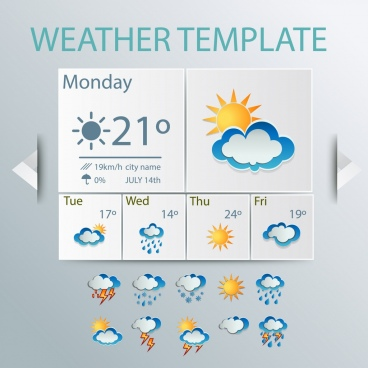 weather forecast template modern digital design