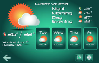 weather icons mobile application vector