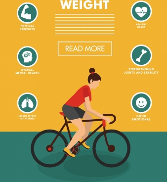weight loss banner woman bicycle organs icons