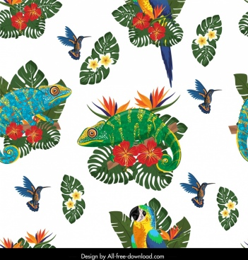 wildlife pattern woodpecker iguana parrot flowers decor