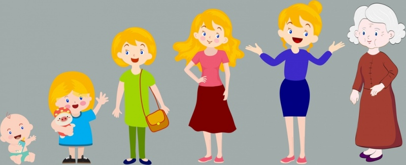 women age icons sequence design colored cartoon