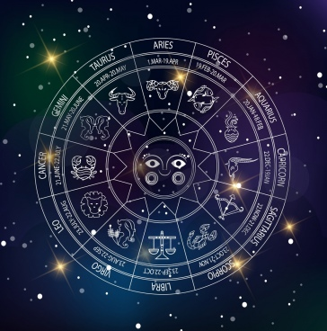 zodiac background circle symbols layout bokeh backdrop