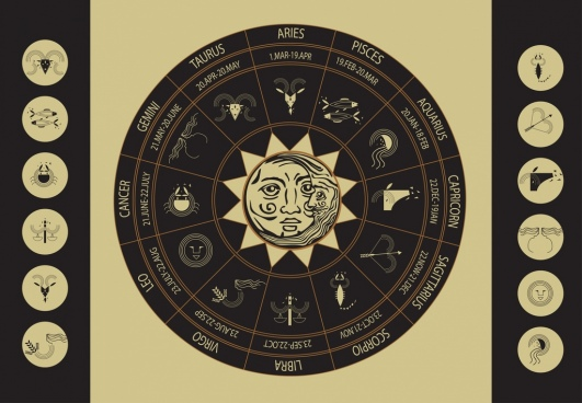 zodiac background circles layout flat classical design