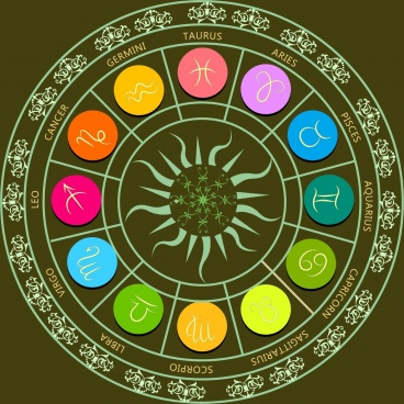 zodiac circle design colored classical decoration