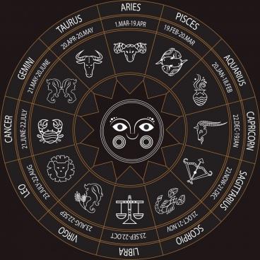 zodiac circle template white silhouette flat design