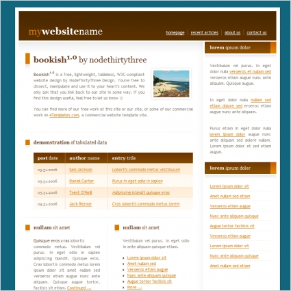 Bookish 1.0 Template