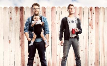 Neighbors 2014 Movie